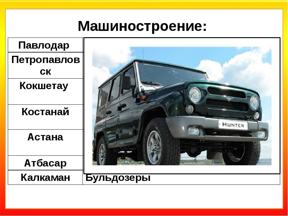 Машиностроение: Павлодар Тракторный завод Петропавловск Оборудование для черн...