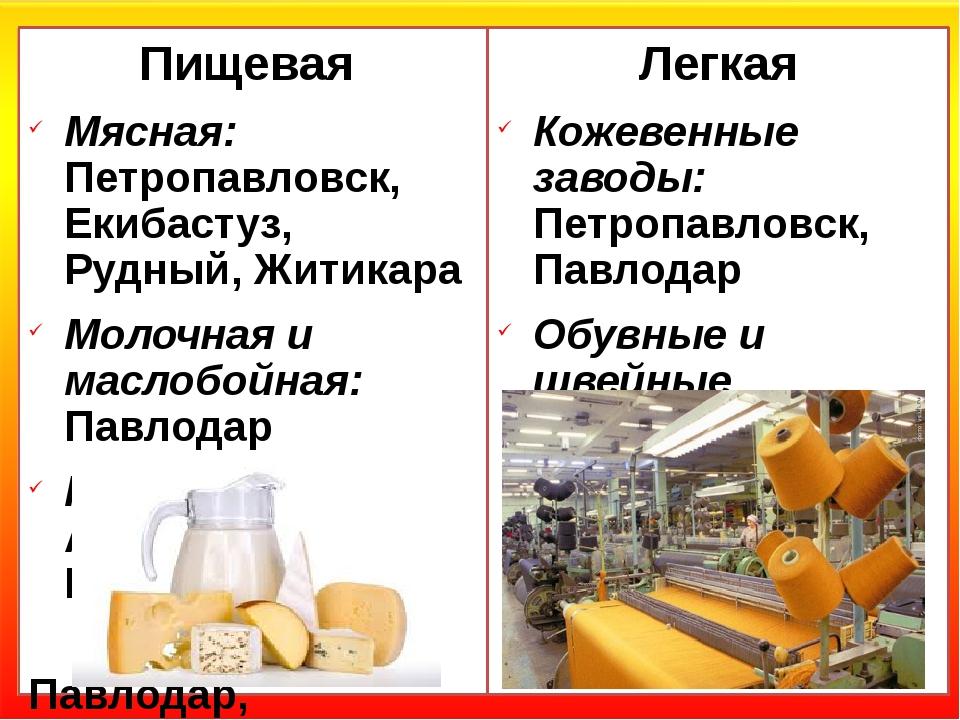 Пищевая Мясная: Петропавловск, Екибастуз, Рудный, Житикара Молочная и маслобо...