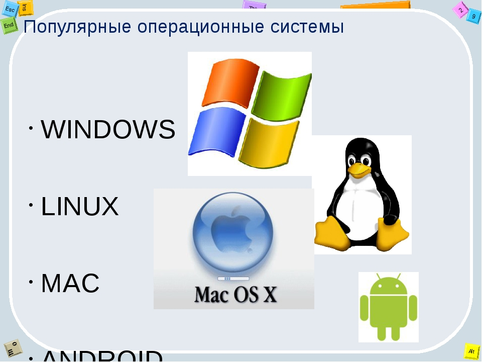 Популярные операционные системы WINDOWS LINUX MAC ANDROID 2 Tab 9 Alt Ins Es...