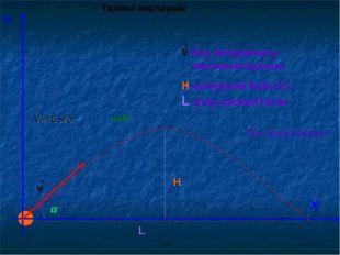 Y Х v H L Н-көтерілім биіктігі L-ұшу қашықтығы V-Ұшу жылдамдығы α-лақтырым бұ