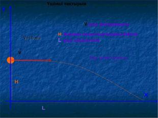 Y Х v H L Н-Жермен салыстырғандағы биіктік L-ұшу қашықтығы V-ұшу жылдамдығы Ұ
