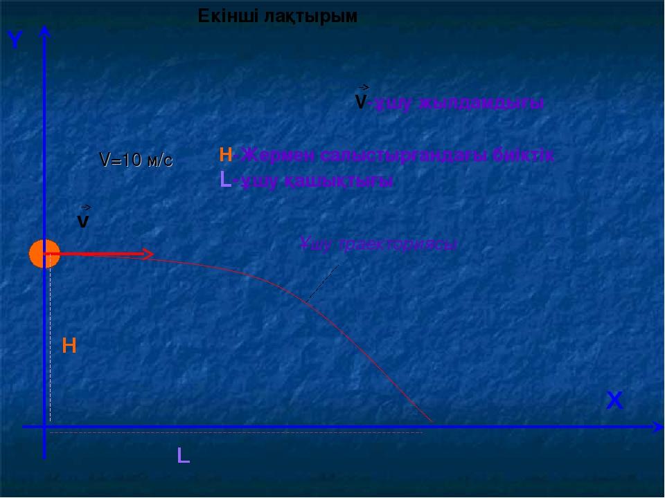 Y Х v H L Н-Жермен салыстырғандағы биіктік L-ұшу қашықтығы V-ұшу жылдамдығы Ұ...