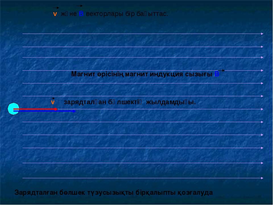 v зарядталған бөлшектің жылдамдығы. v және В векторлары бір бағыттас. Зарядта...