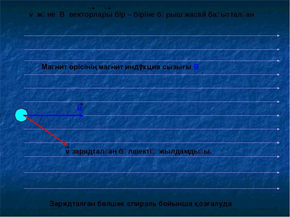 v зарядталған бөлшектің жылдамдығы. v және В векторлары бір – біріне бұрыш жа...