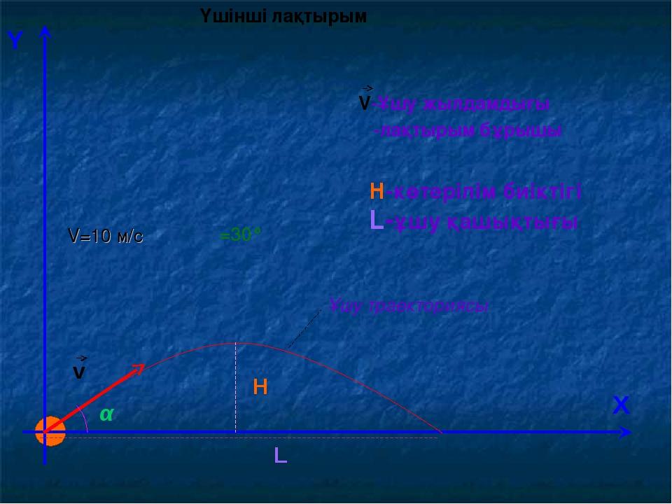 Y Х v H L Н-көтерілім биіктігі L-ұшу қашықтығы V-Ұшу жылдамдығы α-лақтырым бұ...