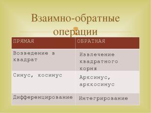 Взаимно-обратные операции Извлечение квадратного корня Арксинус, арккосинус И