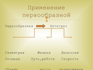 Первообразная Интеграл Геометрия Физика Биология Площади Путь,работа Скорость