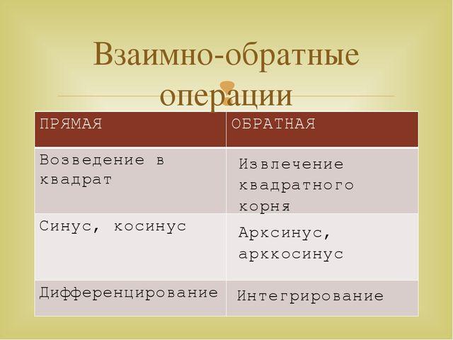 Взаимно-обратные операции Извлечение квадратного корня Арксинус, арккосинус И...