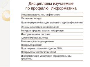 Дисциплины изучаемые по профилю Информатика Теоретические основы информатики