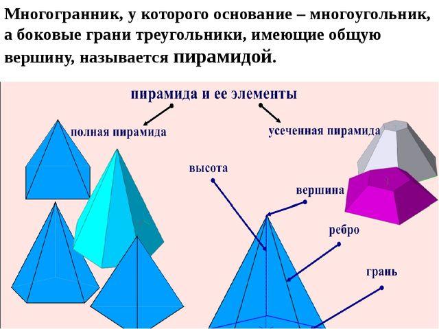 Многогранник, у которого основание – многоугольник, а боковые грани треугольн...