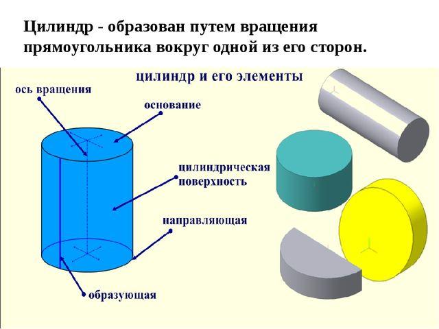 Цилиндр - образован путем вращения прямоугольника вокруг одной из его сторон.