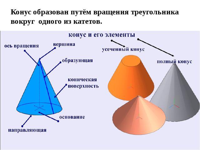 Конус образован путём вращения треугольника вокруг одного из катетов.