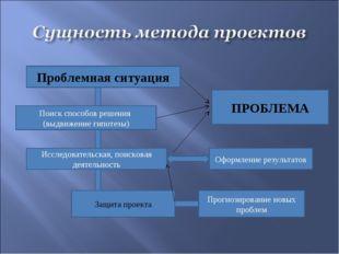 Проблемная ситуация Поиск способов решения (выдвижение гипотезы) Исследовател