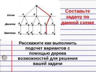Составьте задачу по данной схеме Расскажите как выполнить подсчет вариантов