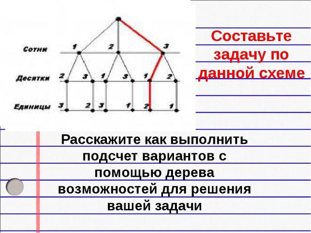 Составьте задачу по данной схеме Расскажите как выполнить подсчет вариантов...
