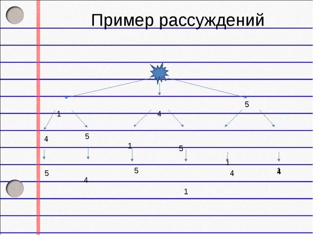 Пример рассуждений 1 4 5 4 5 4 5 1 5 5 1 1 4 1 4