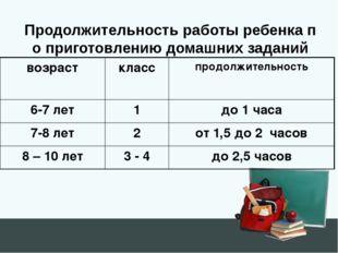 Продолжительность работы ребенка по приготовлению домашних заданий возраст к