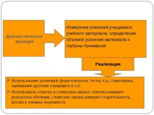 Диагностическая функция Использование различных форм контроля: тесты, к.р., с