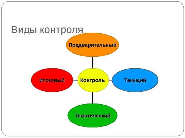 Виды контроля