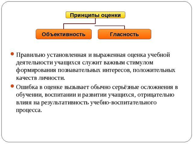 Правильно установленная и выраженная оценка учебной деятельности учащихся слу...
