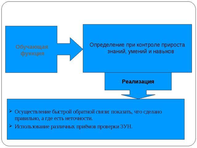 Обучающая функция Осуществление быстрой обратной связи: показать, что сделано...