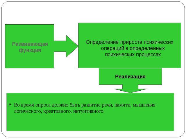 Развивающая функция Во время опроса должно быть развитие речи, памяти, мышлен...