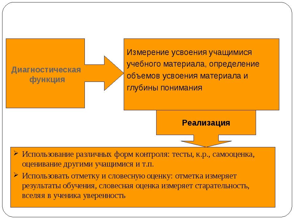 Диагностическая функция Использование различных форм контроля: тесты, к.р., с...