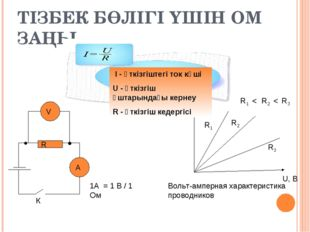ТІЗБЕК БӨЛІГІ ҮШІН ОМ ЗАҢЫ R А V К 1А = 1 В / 1 Ом I, А U, В R1 R2 R3 R1 < R2