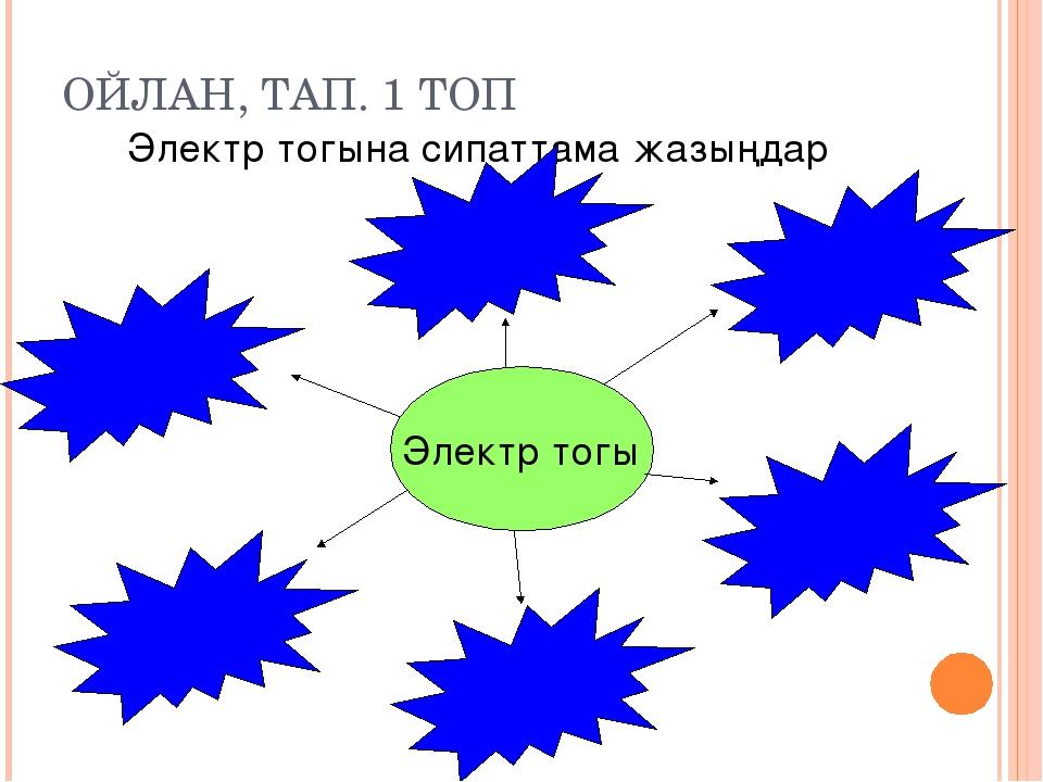 ОЙЛАН, ТАП. 1 ТОП Электр тогына сипаттама жазыңдар Электр тогы