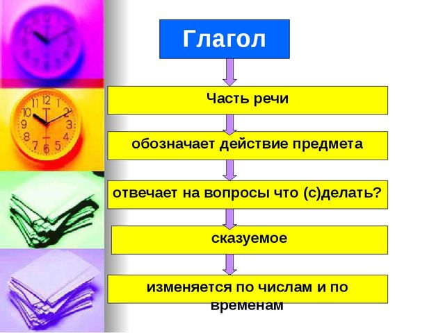 Глагол изменяется по числам и по временам сказуемое отвечает на вопросы что (...