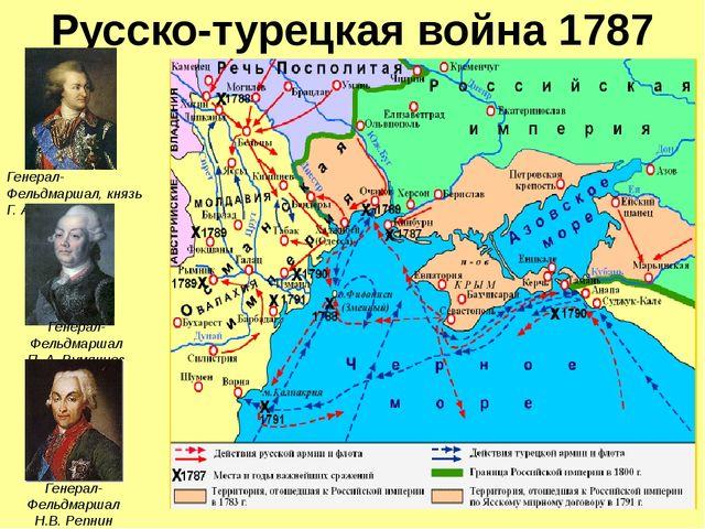 Русско-турецкая война 1787—1791 Генерал-Фельдмаршал, князь Г. А. Потемкин Ген...