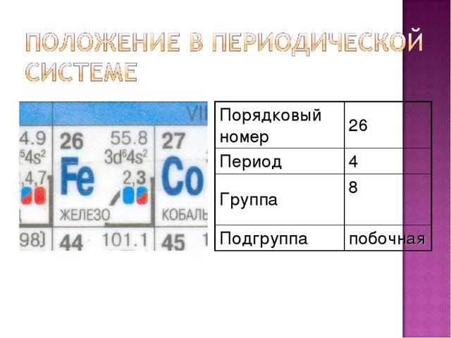 Порядковый номер26 Период4 Группа8 Подгруппапобочная