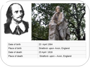 Dateof birth 23April1564 Placeof birth Stratford-upon- Avon, England Dateof
