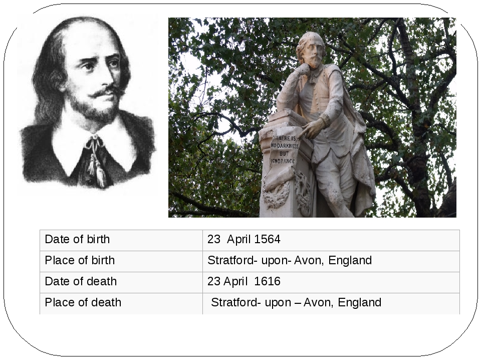 Dateof birth 23April1564 Placeof birth Stratford-upon- Avon, England Dateof...