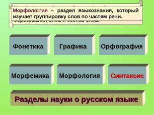 Разделы науки о русском языке Фонетика Графика Морфология Морфемика Фонетика