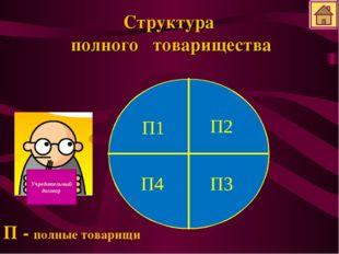 П - полные товарищи П1 П3 П2 П4 Учредительный договор Структура полного товар