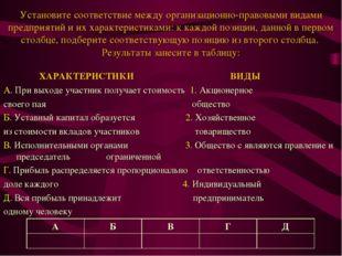 Установите соответствие между организационно-правовыми видами предприятий и и