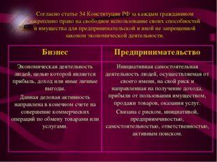 Согласно статье 34 Конституции РФ за каждым гражданином закреплено право на с