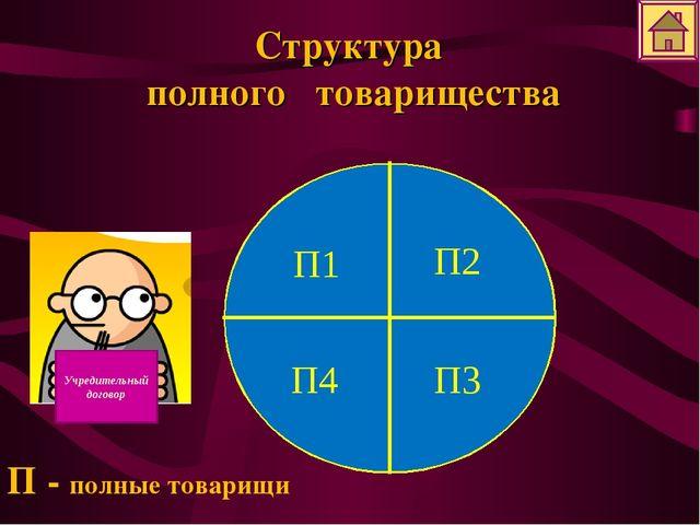 П - полные товарищи П1 П3 П2 П4 Учредительный договор Структура полного товар...