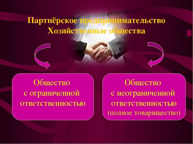Партнёрское предпринимательство Хозяйственные общества Общество с неограничен...