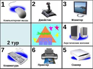Джойстик Компьютерная мышь Акустические колонки Монитор Сканер Принтер Клави