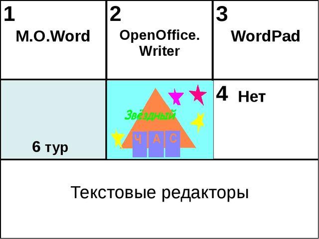 6 тур Нет 1 M.O.Word 2 OpenOffice.Writer 3 WordPad 4 Текстовые редакторы