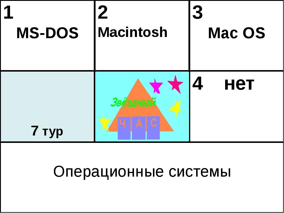 7 тур 1 MS-DOS 2 Macintosh 3 MacOS 4нет Операционные системы