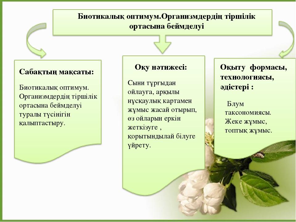 Биотикалық оптимум.Организмдердің тіршілік ортасына беймделуі Сабақтың мақса...