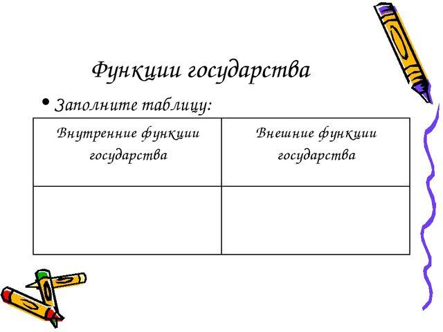 Функции государства Заполните таблицу: Внутренние функции государстваВнешние...