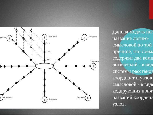 Данная модель получила название логико-смысловой по той причине, что схема с...