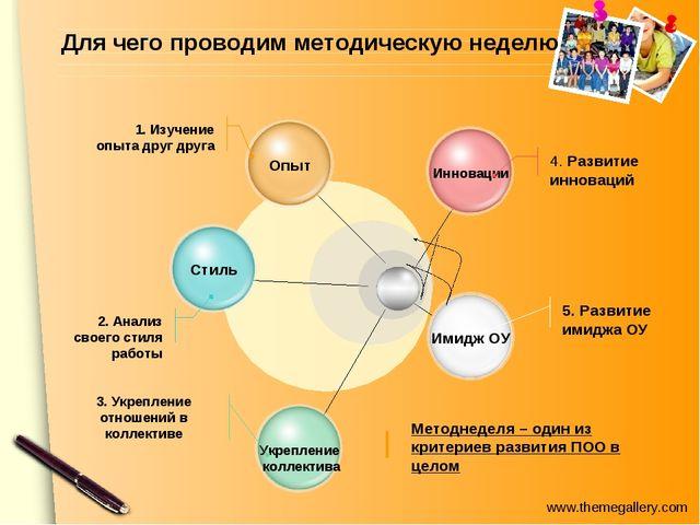 Для чего проводим методическую неделю 4. Развитие инноваций 5. Развитие имидж...