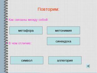 Повторим: Как связаны между собой: В чем отличие: метафора метонимия символ а