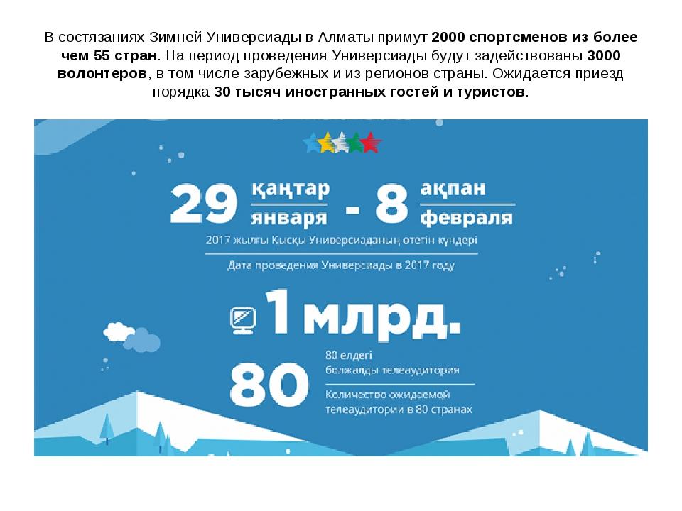 В состязаниях Зимней Универсиады в Алматы примут 2000 спортсменов из более че...