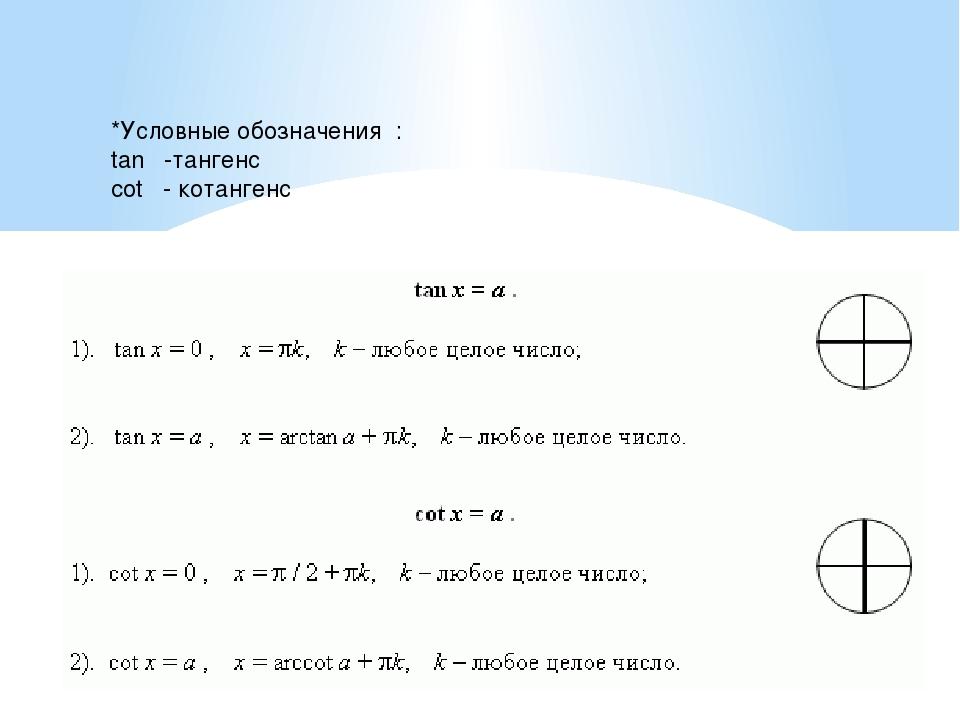 *Условные обозначения : tan -тангенс cot - котангенс